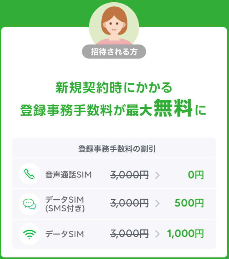 LINEモバイル 招待キャンペーン初期登録事務手数料割引.png