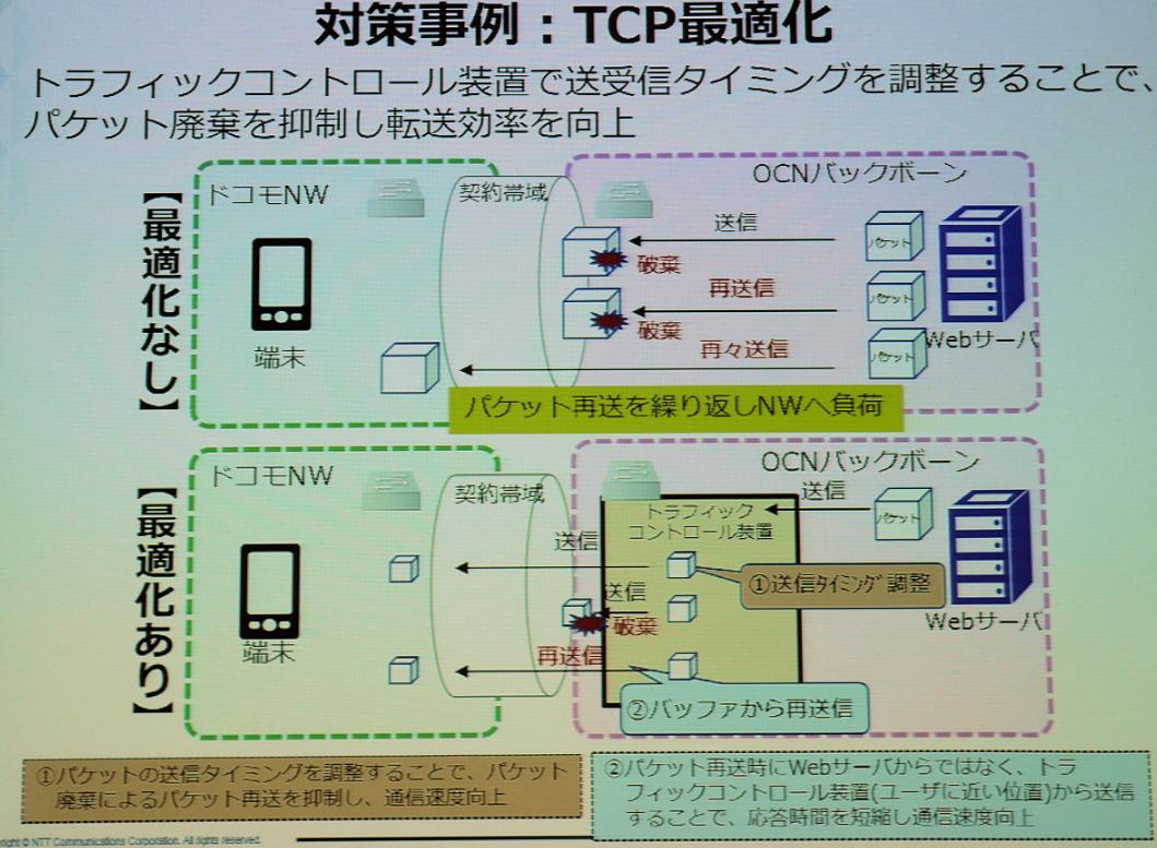 b752440a80 NTTcomの2017年導入のトラフィックコントロール技術.png