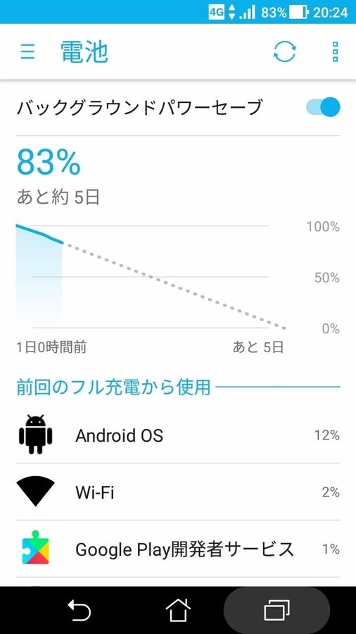 ZenFone3Max 2年間使用後の24時間後の電池残量.jpg